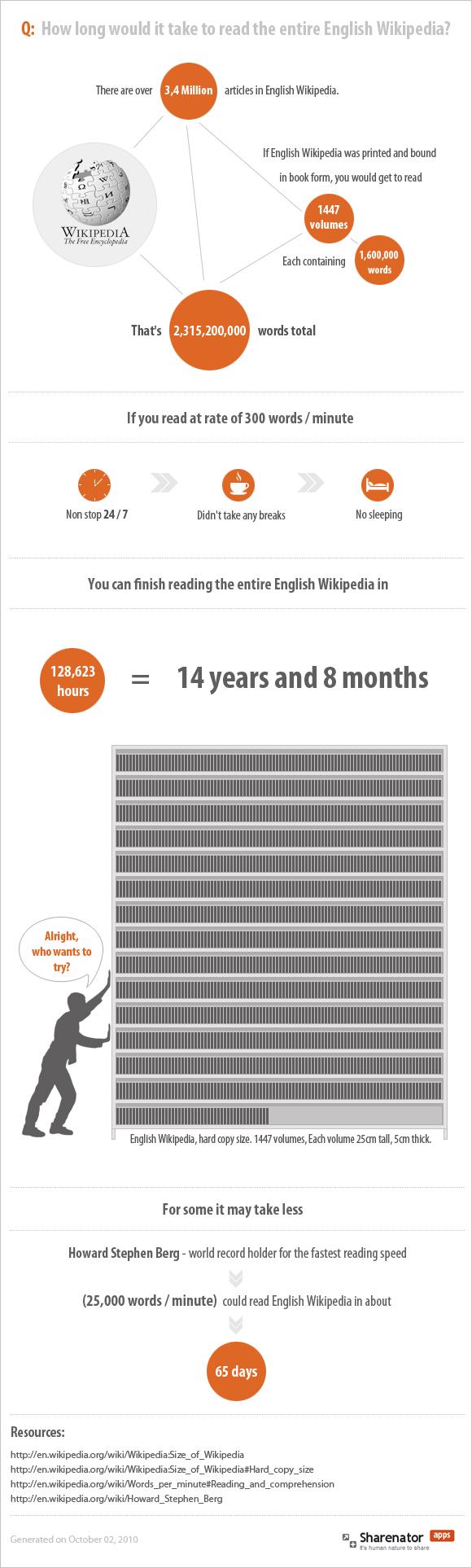 English-Wikipedia-reading