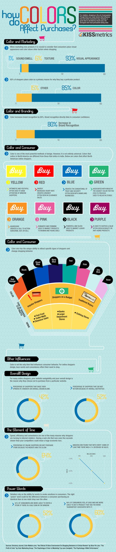 influenta-culorilor