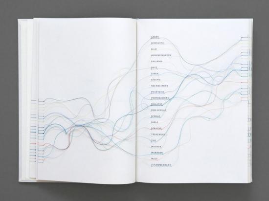 Hyperlink-Analog-Book-1