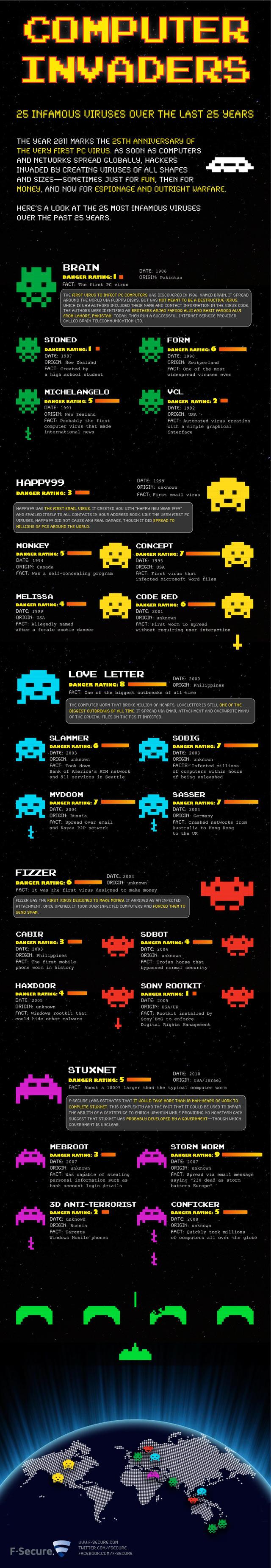 computer-virus-sm