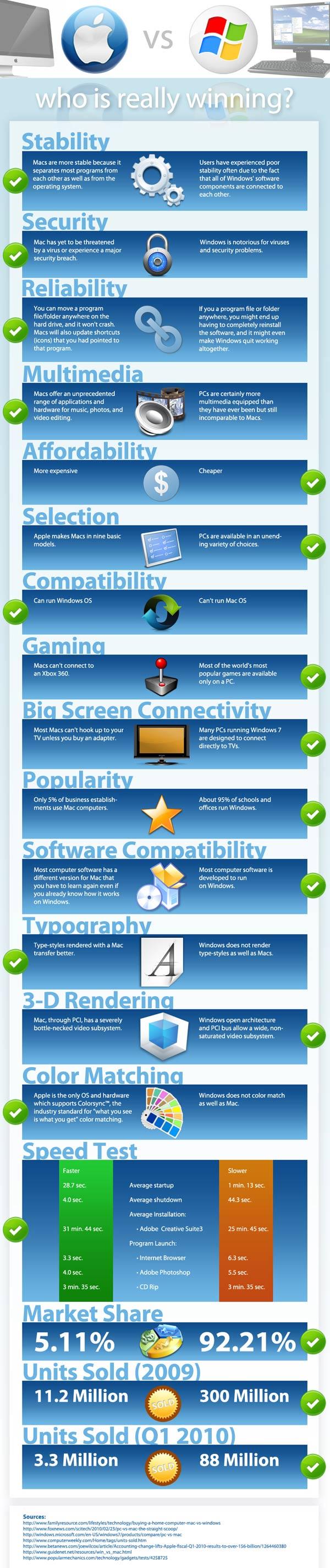 mac-vs-windows-infografic
