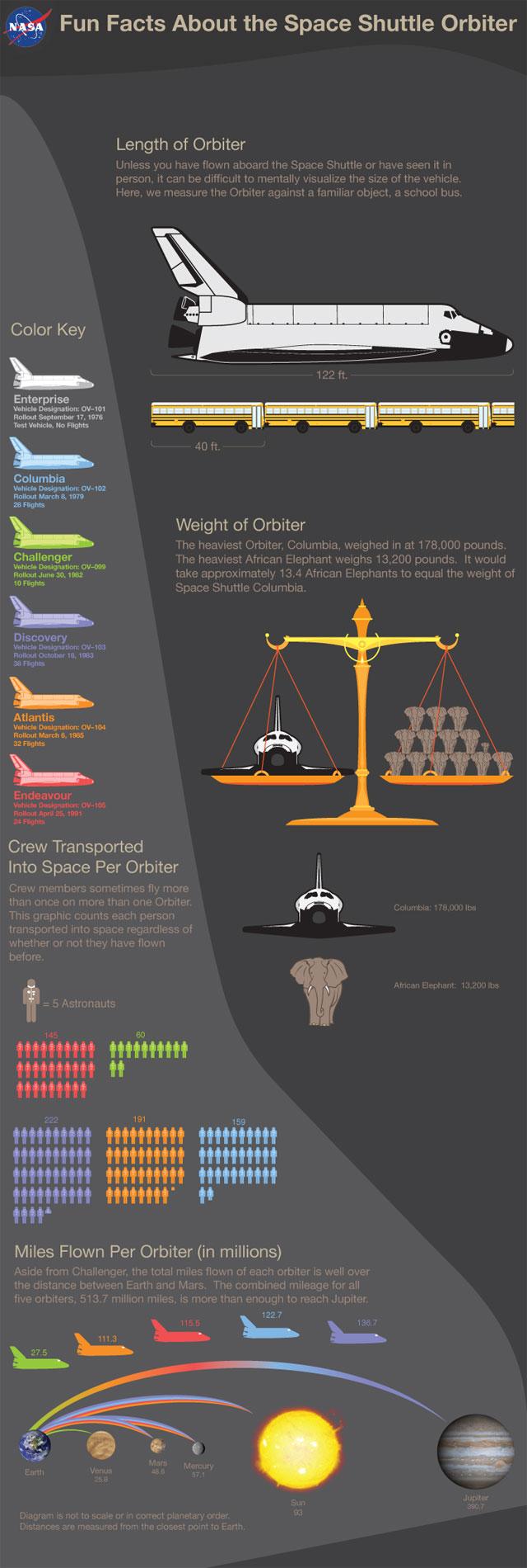 nasa_infographic