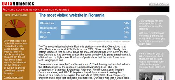 statistica-obisnuit-eu-cel-mai-apreciat-blog-romania
