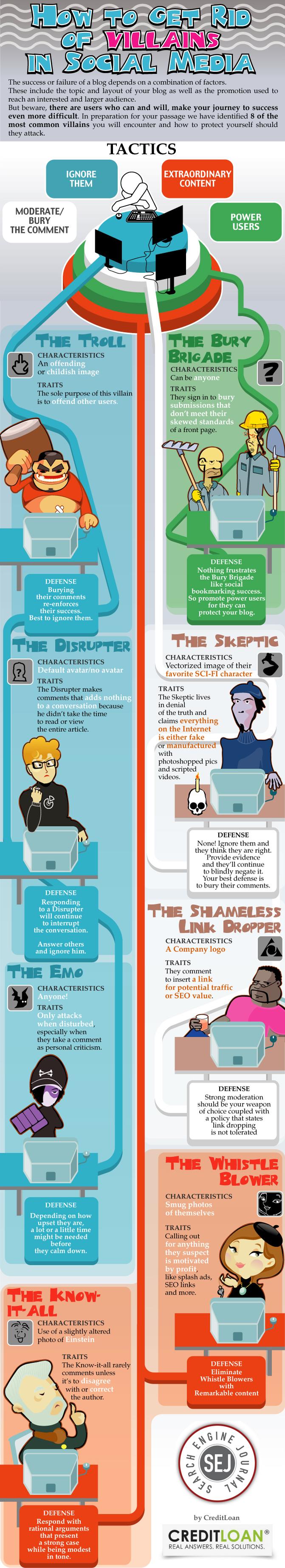 8-tipuri-de-personaje-suparatoare-social-media