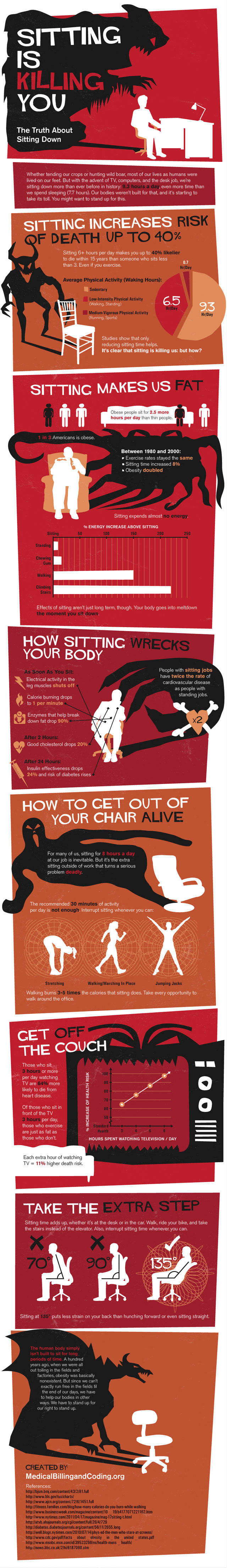 sitting-down-infographic