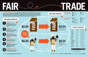 transparency-fair-trade
