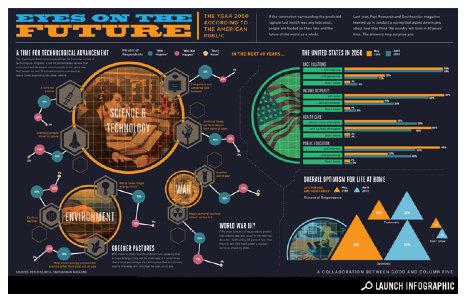 infografic-2050-viata-in-viitor