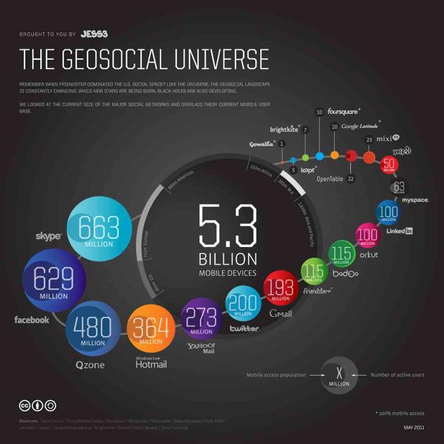 universul geosocial statistici 2011