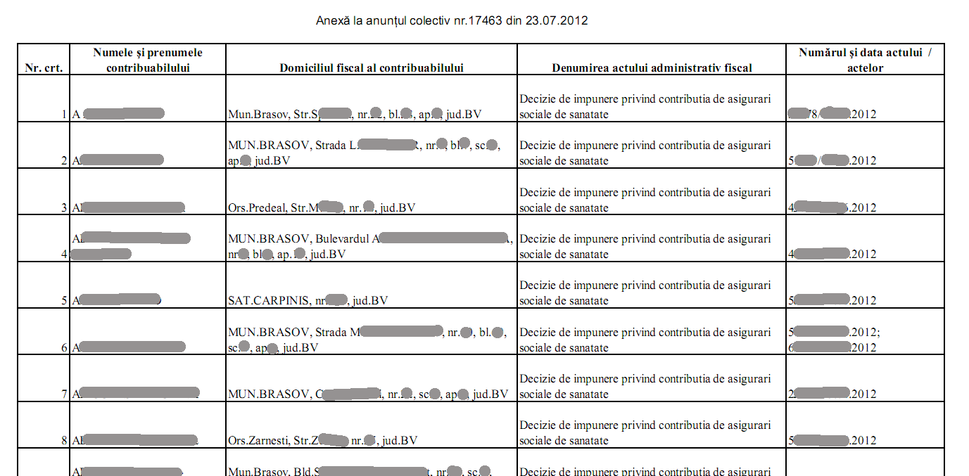 cas-brasov-tabel-date-personale-2012