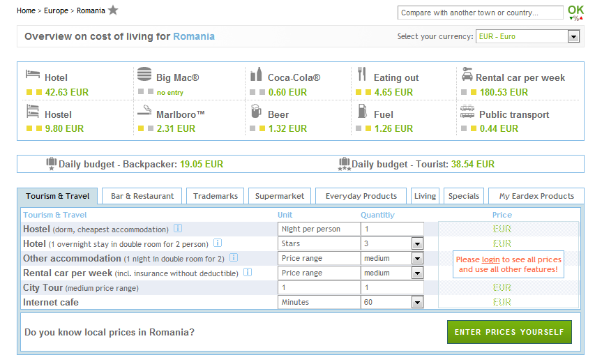 costul-vietii-cost-of-livin-eardex-earth-index-website-interesant-informativ