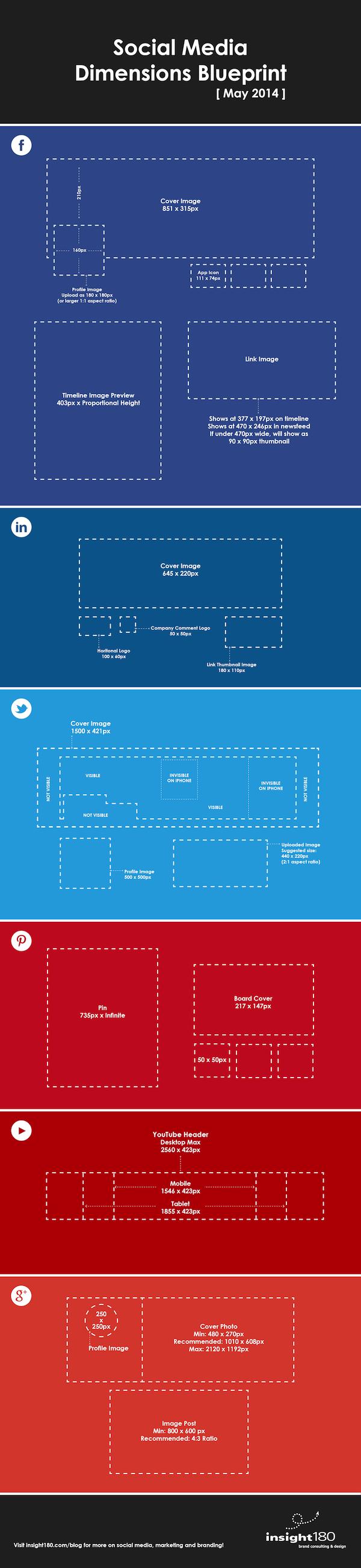 social-media-dimensions