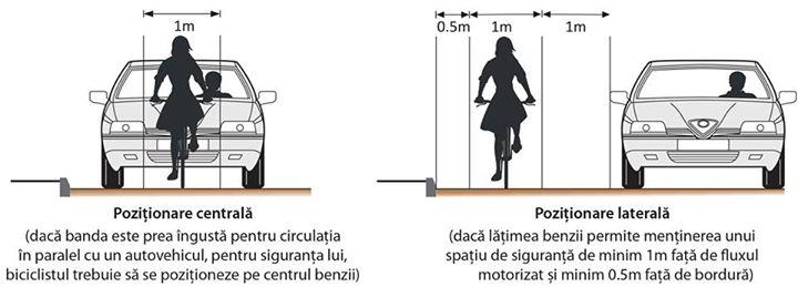 optar-2015-reguli-soferi-biciclisti